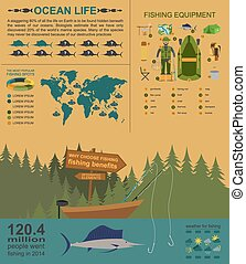 Fishing infographic elements