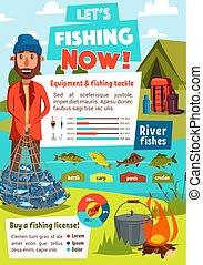 Fishing infographics with fisherman tackle chart