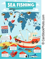 Fishing sport and fishery infographic