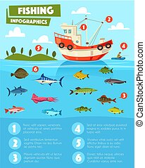 Fishing sport and industry infographic design