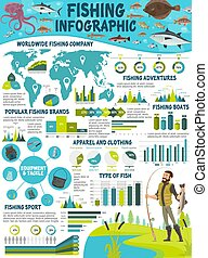 Fishing sport infographic with fish and fisherman