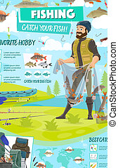 Fishing sport poster with fisherman and items