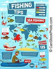 Fishing sport, sea fish catch infographic