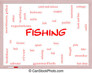 Fishing Word Cloud Concept on a Whiteboard