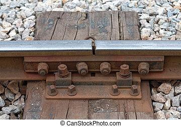 Gap Between Rails at Fishplate Connection Old Railway Balkans