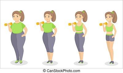 fit., gorda