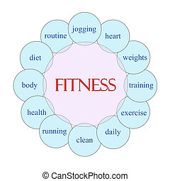 Fitness Circular Word Concept