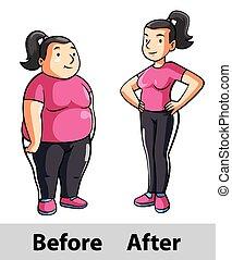 fitness, femme, après, avant