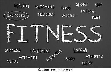 fitness word cloud written on a chalkboard