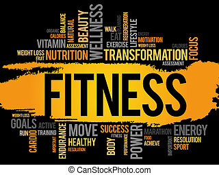 FITNESS word cloud, sport