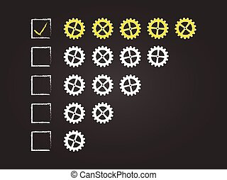 Five Cogs Quality Feedback