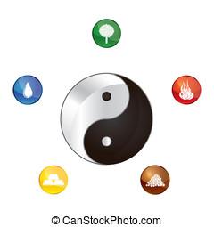 Five elements of life - Yin Yang generates five elements -...