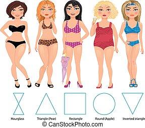 Five Figures - Five types of woman figures: hourglass,...
