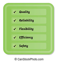 five priorities of quality with green marked symbols