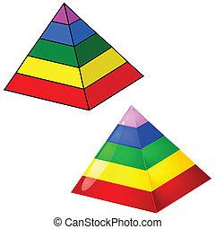 Five-tier pyramid