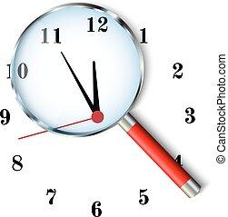 Five to twelve clock