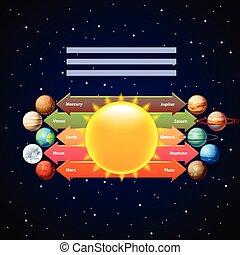 flèches, fond, ciel étoilé, planètes, infographics