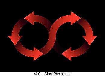 flèches, symbole, infinité, circulation