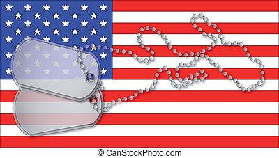 Flag abd Tags