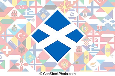 Flag background of European countries with big flag of Scotland in the centre for Football competition.