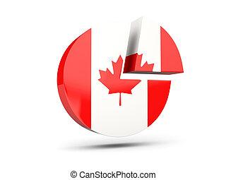 Flag of canada, round diagram icon