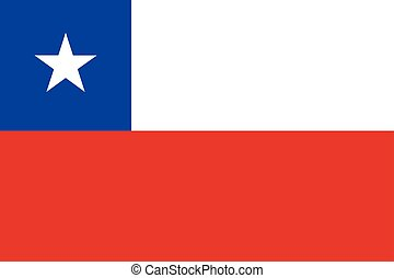 Flag of Chile in correct proportions and colors