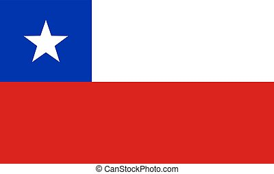 Flag of Chile, vector illustration.