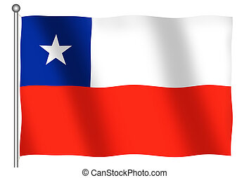 Flag of Chile Waving