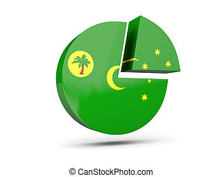 Flag of cocos islands, round diagram icon