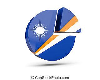 Flag of marshall islands, round diagram icon