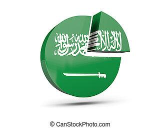 Flag of saudi arabia, round diagram icon