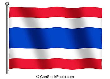 Flag of Thailand Waving