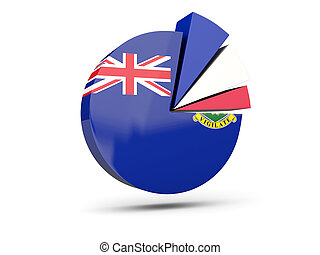 Flag of virgin islands british, round diagram icon