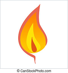 Flame with inner core and outer core