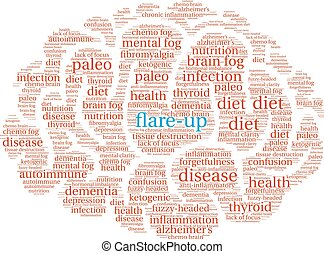 Flare-Up Word Cloud - Flare-Up word cloud on a white...