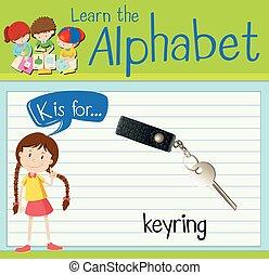 Flashcard alphabet K is for keyring