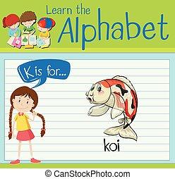 Flashcard alphabet K is for koi