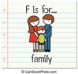 flashcard, brief, gezin, f