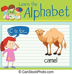 Flashcard letter C is for camel
