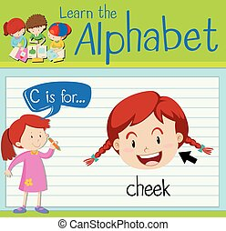 Flashcard letter C is for cheek illustration