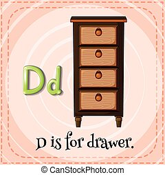 Flashcard letter D is for drawer