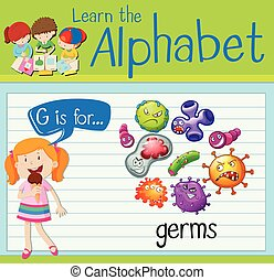 Flashcard letter G is for germs