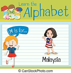 Flashcard letter M is for Malaysia