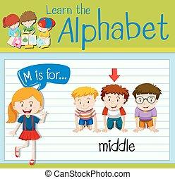 Flashcard letter M is for middle illustration