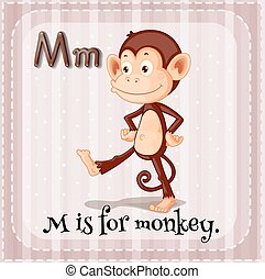 Flashcard M is for monkey