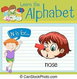 flashcard, naso, lettera n