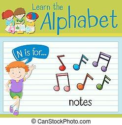 flashcard, note, lettera n