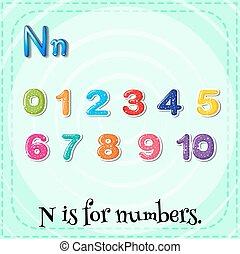 flashcard, numeri, n