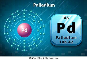 Flashcard of Palladium atom illustration