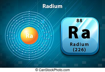 Flashcard of Radium atom illustration